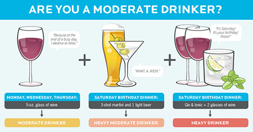 Alcohol how to drink less
